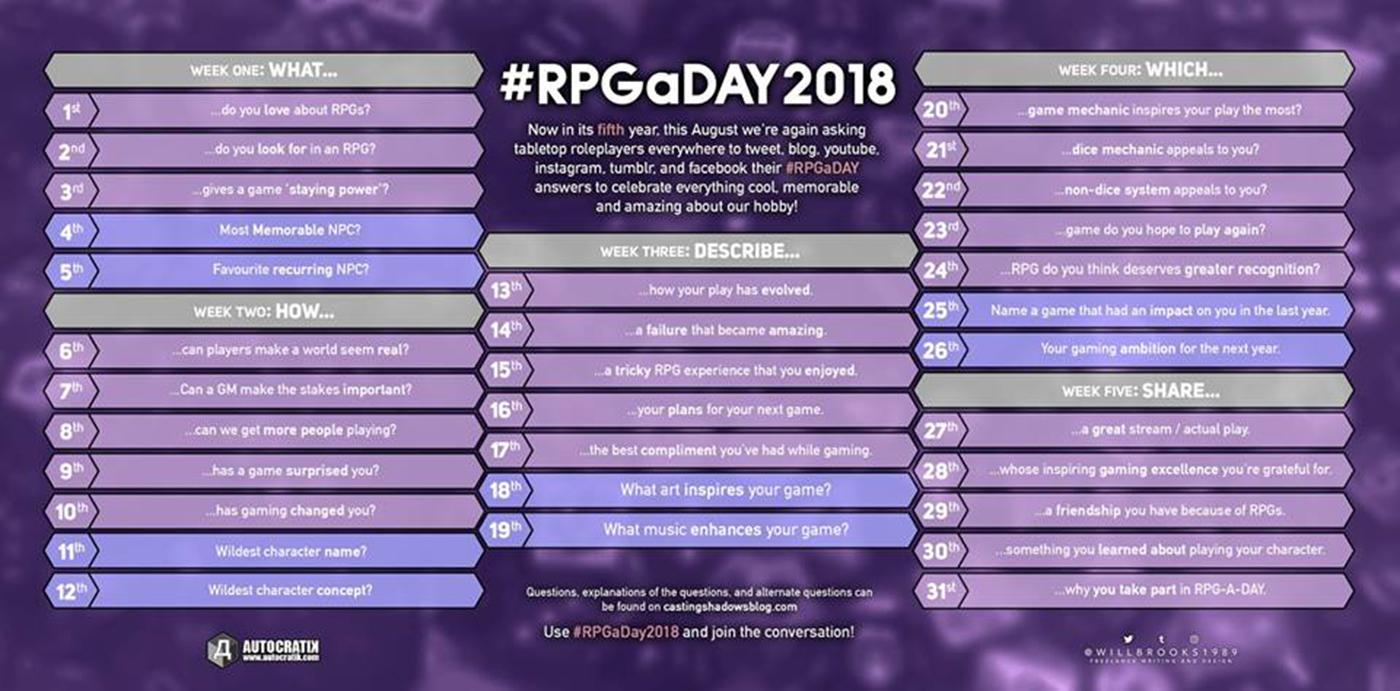 Les question originales du RPGaDAY 2018